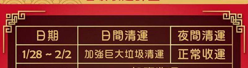 2019 台南春節垃圾車清運時間表‧新春過年倒垃圾計畫時程表