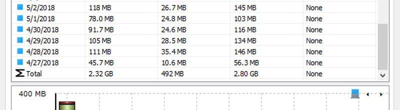 NetWorx 網路流量即時監控軟體下載‧查詢網路速度數據